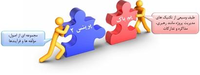 عکس مقدمه سرآمد ایران